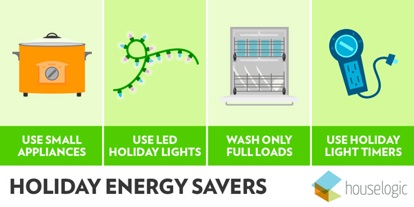 8-ways-cut-your-holiday-energy-bill-graphic_473b55def71b5218134521ba7f861f12